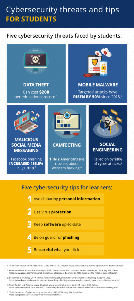 cybersecurity-for-students