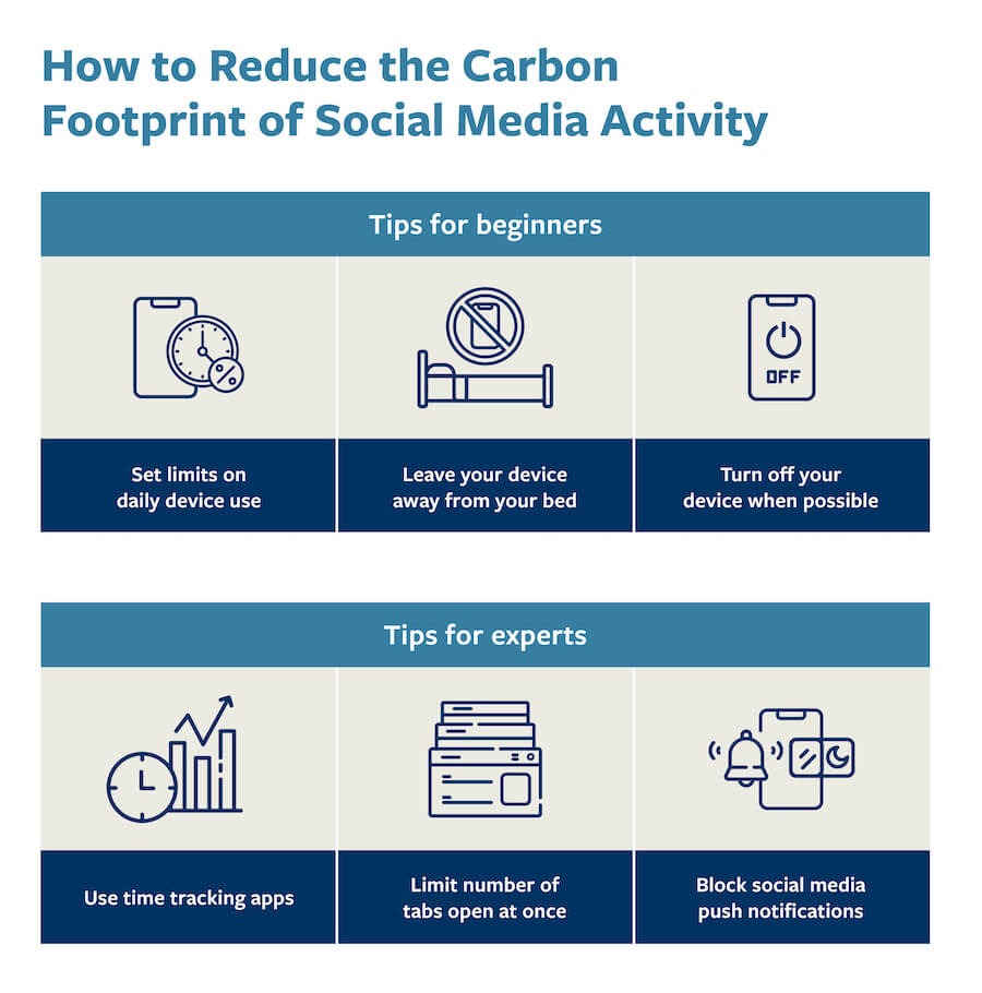 A chart that provides tips to reduce the carbon footprint of your social media activity.
